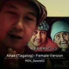 Profil korisnika Bambang