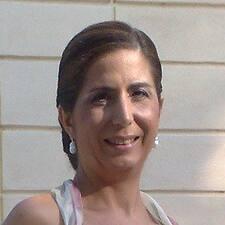 Gebruikersprofiel Maria Concetta