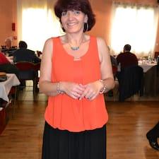 Ghislaine Brukerprofil