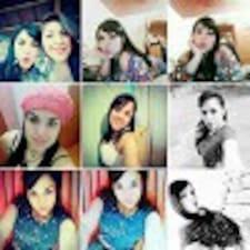 Profilo utente di Yimili