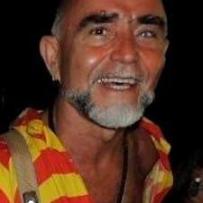 Profil korisnika Pedro Sérgio
