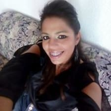 Raquel Brukerprofil