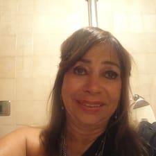 Profil korisnika Maria Marilia