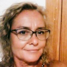 Andrea-Heidy Brukerprofil