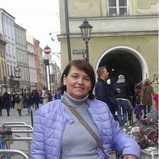 Larysa Brugerprofil