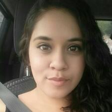 Claudia Ivonne User Profile