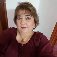 Maria Lourdes Kullanıcı Profili