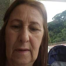 Profil korisnika Luizete