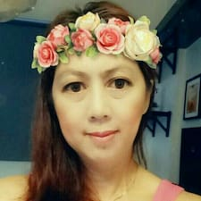 Profil utilisateur de Maria Pamela