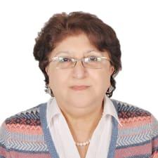 Profilo utente di Sanubar