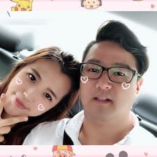 Profil utilisateur de Candy书臻