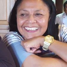 Användarprofil för Lucía
