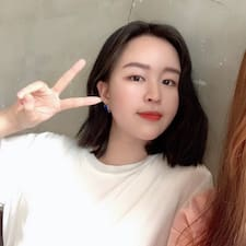 Choi - Profil Użytkownika