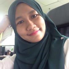 Fairuzal Aula User Profile