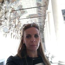 Ranka Brugerprofil