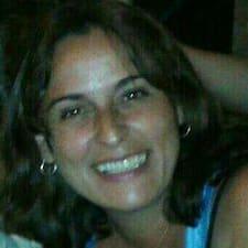 Izabel felhasználói profilja