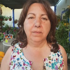 Profil korisnika Maria Del Pilar