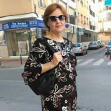 Perfil do usuário de Mª Ángeles