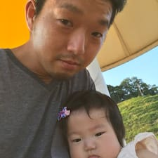 Perfil de usuario de Atsushi