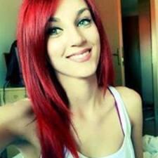 Profil Pengguna Marijana