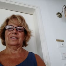 Profil utilisateur de Annie-Claude