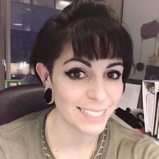 Annina - Profil Użytkownika