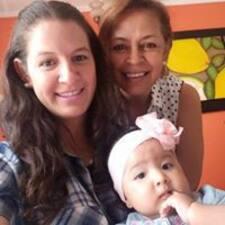 Luz Myrella User Profile