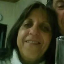 Profil utilisateur de Mónica Elisa