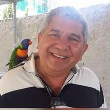 Profil Pengguna Marco Antonio