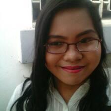 Ferdilyn Rianne User Profile
