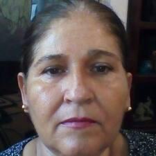 Maria Luz User Profile