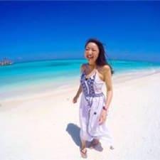 Profil korisnika Hitomi