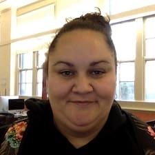 Fiona - Uživatelský profil