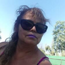 Fabiola Marlene的用戶個人資料