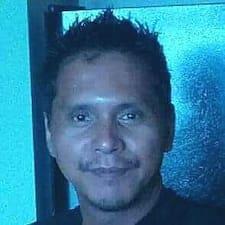 Profil utilisateur de Mark Anthony