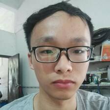 博文 - Profil Użytkownika