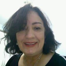 Nicolina felhasználói profilja