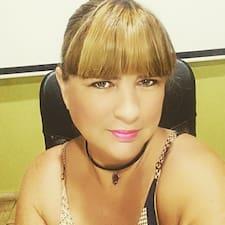 María Victoria Kullanıcı Profili