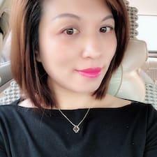 Profil utilisateur de 庄