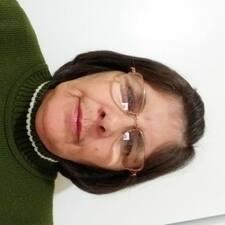 Profil korisnika Nair