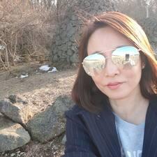 Haewon - Uživatelský profil