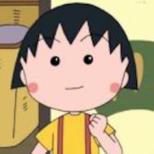 Xiaomu - Profil Użytkownika