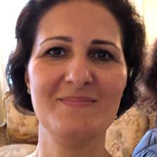 Seyedeh - Uživatelský profil