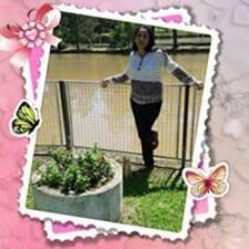 Rosimeri felhasználói profilja