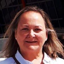 María De Eunate User Profile