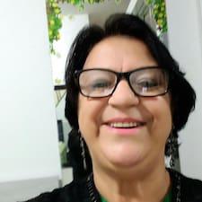 Leonita User Profile