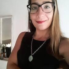 Indira - Profil Użytkownika