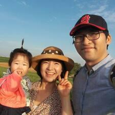 Kwangjin - Profil Użytkownika