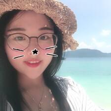 Perfil de usuario de 萌萌
