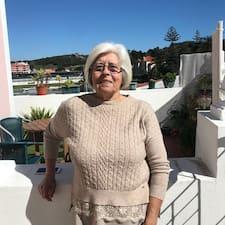 Madalena Brugerprofil